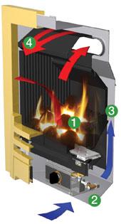 Gazco Logic Series Flames Amp Fireplaces Banbridge